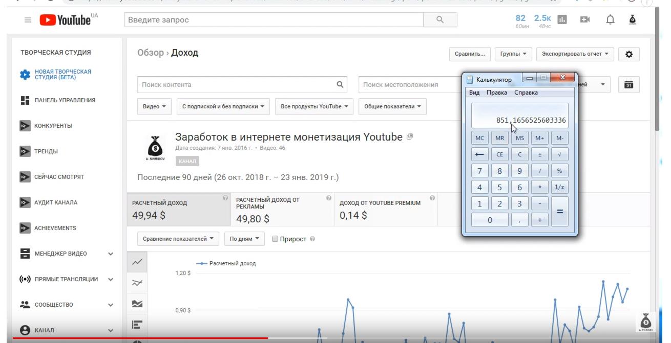 skolko-zarabatyvayut-na-youtube-za-1000000-prosmotrov
