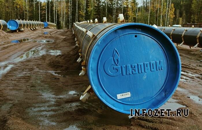 akcii-gazprom