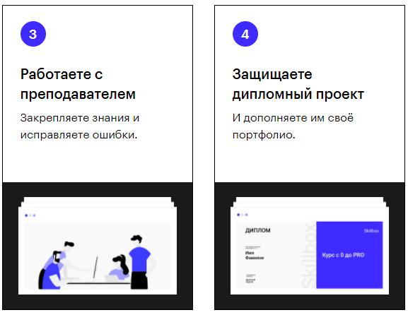 яндекс интернет маркетолог курсы