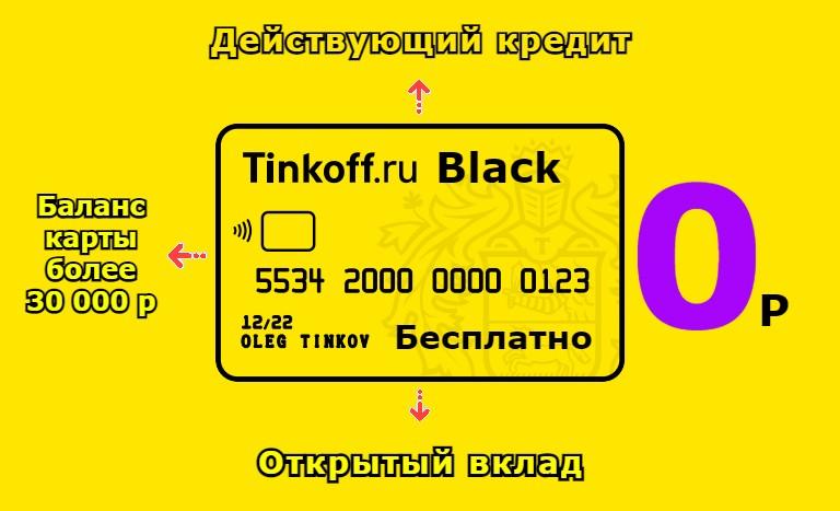 стоимость обслуживания тинькофф блэк